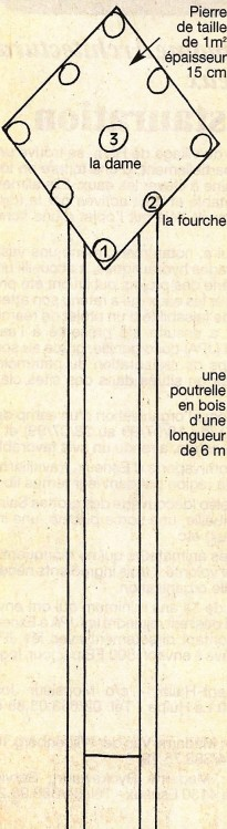 quilles 1